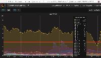 load-average_mongo-instances-rename.png