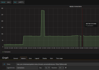 PMM-964_max-over-time_grafana.PNG