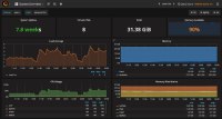 Grafana_-_System_Overview.png