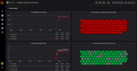 Working_dashboard_2.png